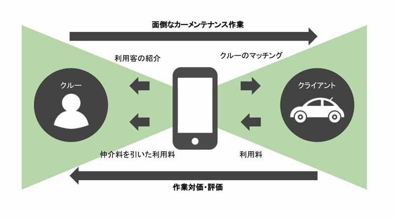 qu-announces-new-service-cuculus-in-car-care-version-uber-car-x-x-smart-domain20161205-2