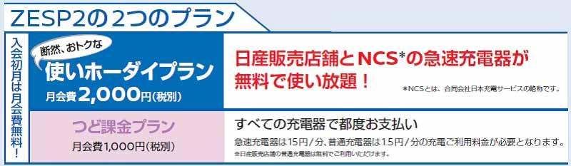 revised-nissan-zero-emission-support-program-service-of-nissan-motor-and-ev-vehicles20161202-2