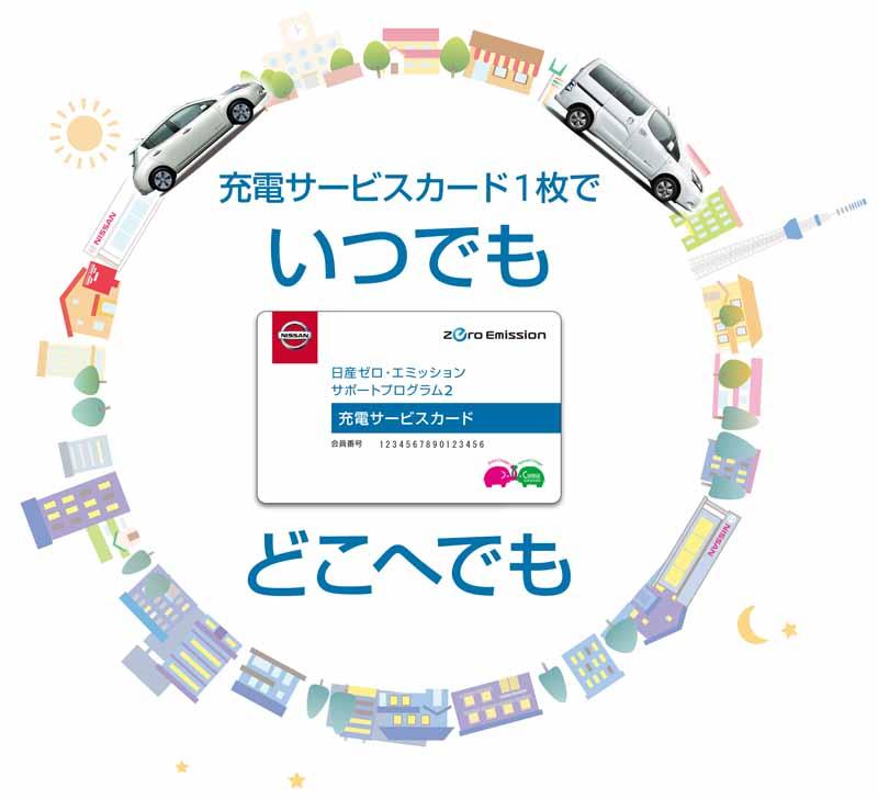 revised-nissan-zero-emission-support-program-service-of-nissan-motor-and-ev-vehicles20161202-5