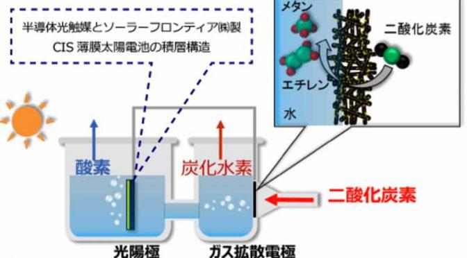昭和シェル石油、ガス拡散電極に...