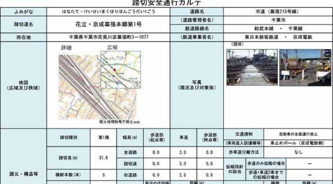 国土交通省、国内全域の「踏切安全通行カルテ」を公表。緊急対策の検討が必要な踏切は1,479箇所
