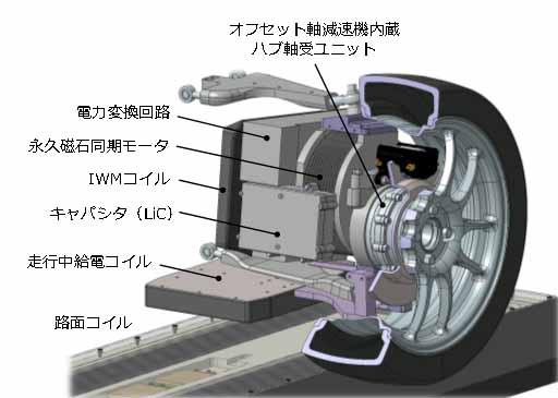 上記の複数の画像は去る2017年3月30日、東京大学大学院・新領域創成科学研究科の藤本博志准教授らの研究グループによる千葉県柏市の東京大学柏キャンパスでの実証実験の様子。
