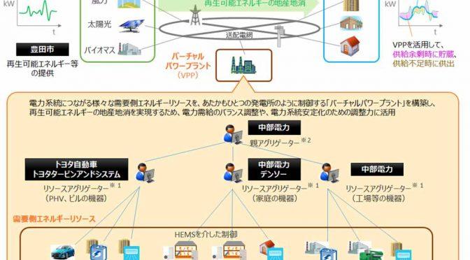 トヨタ自動車含む4社、豊田市で「バーチャルパワープラントプロジェクト」を始動