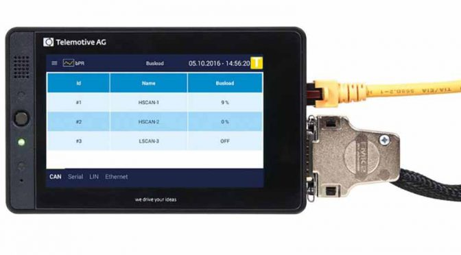 ZMP、独Telemotive社「タッチパネル搭載小型車載データロガー」の販売開始