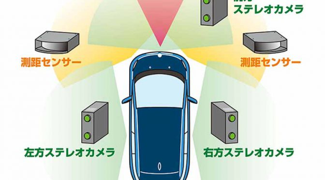 AZAPAとリコー、秋田県仙北市で自動運転の共同実証実験を開始