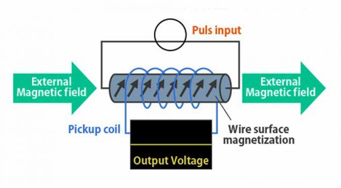愛知製鋼の磁気マーカシステムを用いた自動運転の実証実験始まる