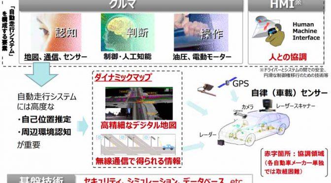 KDDI・ゼンリン・富士通、自動運転向けダイナミックマップの実証実験を開始