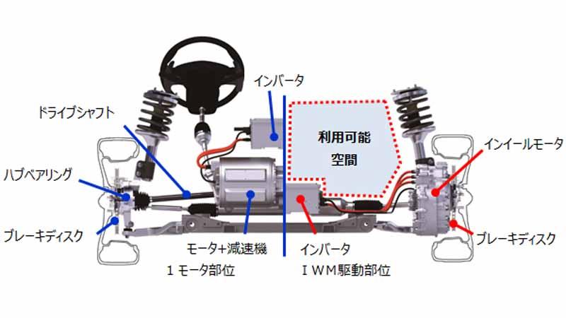 1モータ駆動方式とIWM駆動方式の比較
