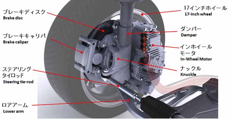 マクファーソン・ストラットとIWM駆動システム