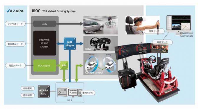 AZAPAとアイロック、MBD開発向けVRドライビングシミュレーター開発へ
