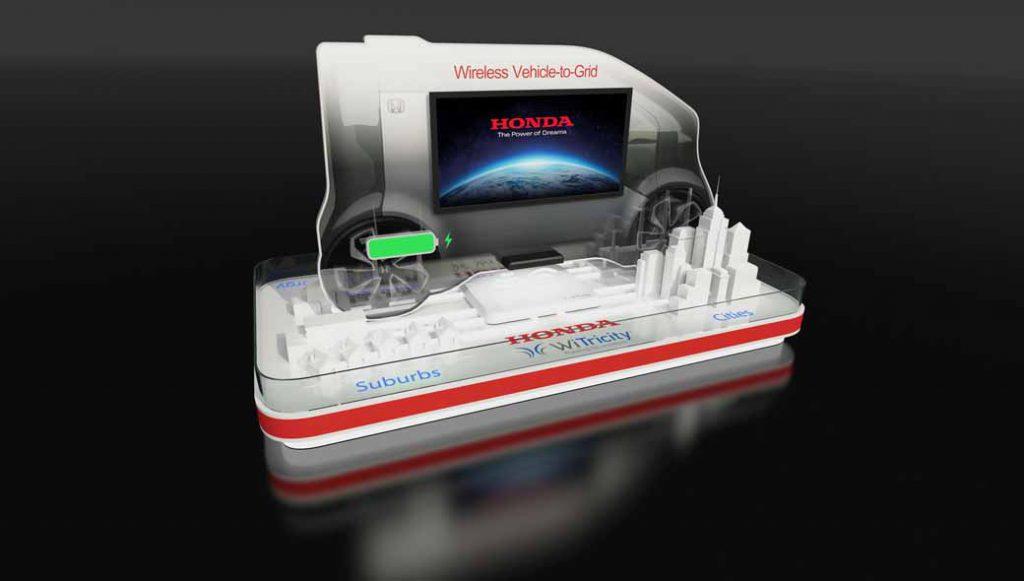 ワイヤレス ビークル トゥ グリッド(Wireless Vehicle-to-Grid)
