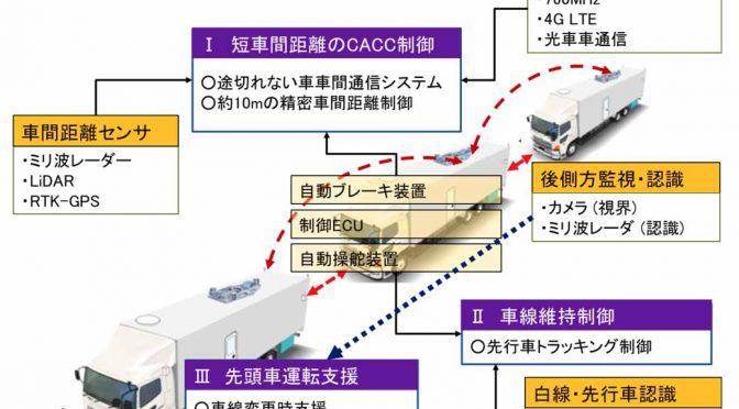 豊田通商、トラック隊列走行で後続無人実証を開始