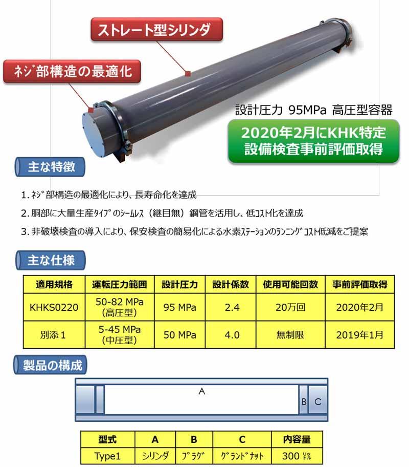 Type1蓄圧器